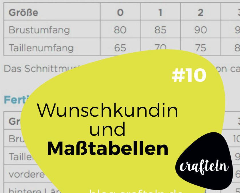 Passt Podcast Episode #10: Von Wunschkundinnen und Maßtabellen
